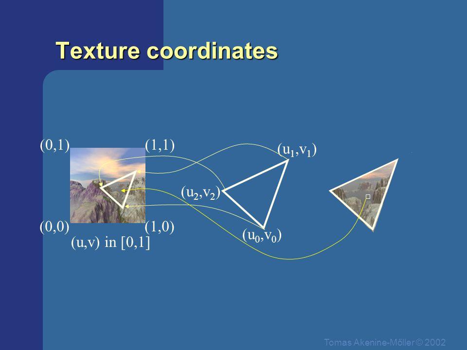 Tomas Akenine-Mőller © 2002 Texture coordinates (0,0)(1,0) (1,1)(0,1) (u,v) in [0,1] (u 0,v 0 ) (u 1,v 1 ) (u 2,v 2 )