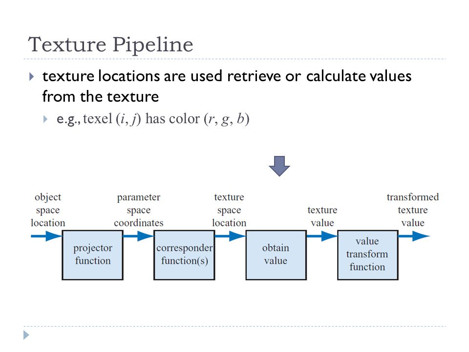 Texture Pipeline  texture locations are used retrieve or calculate values from the texture  e.g., texel (i, j) has color (r, g, b)