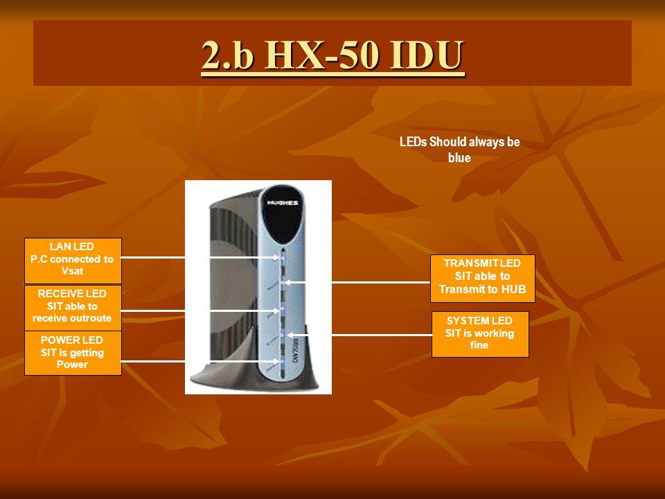 8.b Sony Handy Cam DC Power in Video O/P