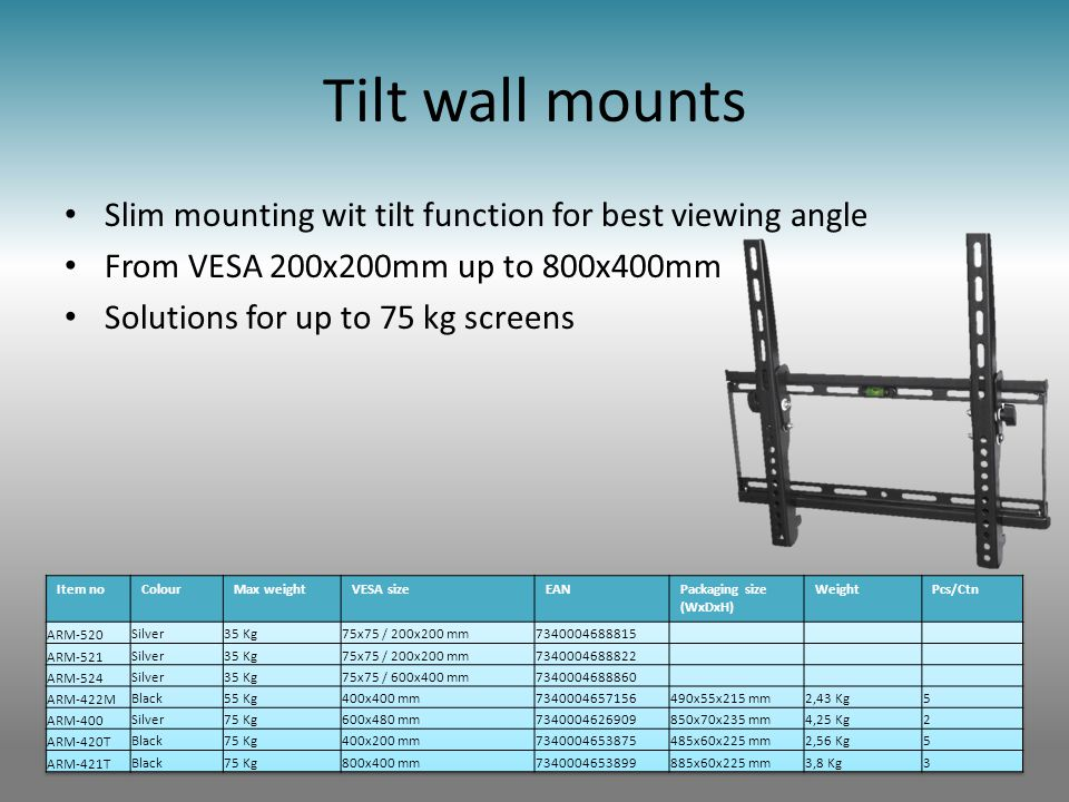 Slim mounting wit tilt function for best viewing angle From VESA 200x200mm up to 800x400mm Solutions for up to 75 kg screens