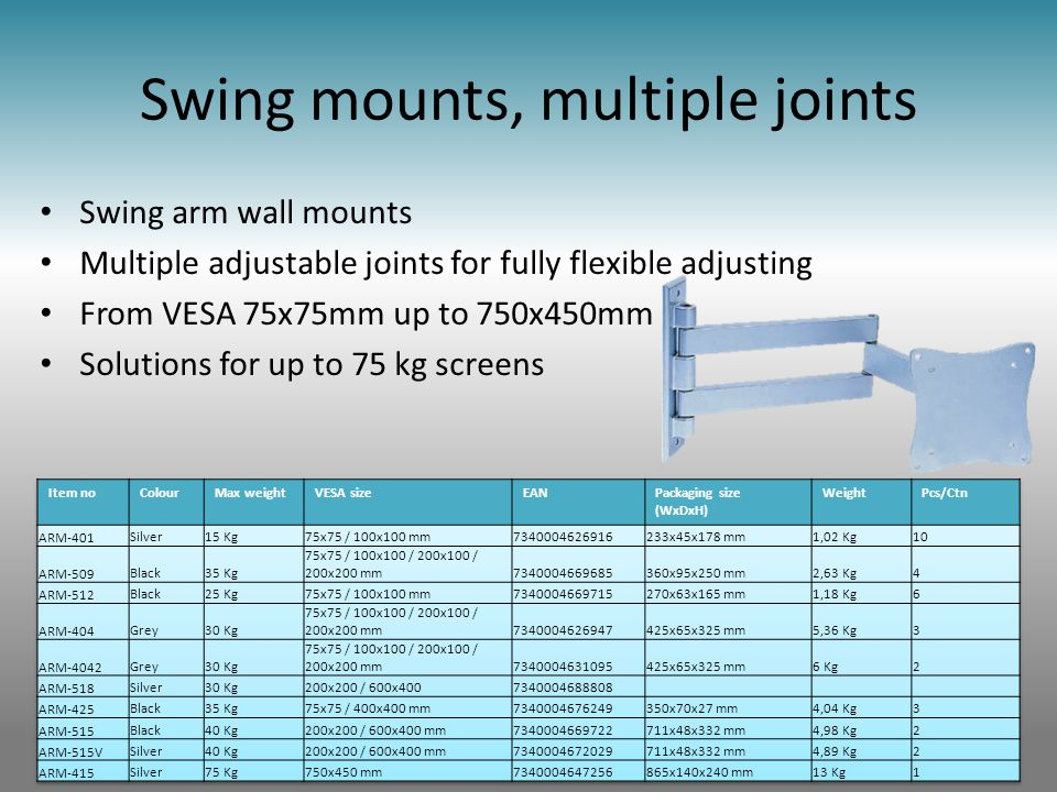Swing mounts, multiple joints Swing arm wall mounts Multiple adjustable joints for fully flexible adjusting From VESA 75x75mm up to 750x450mm Solutions for up to 75 kg screens