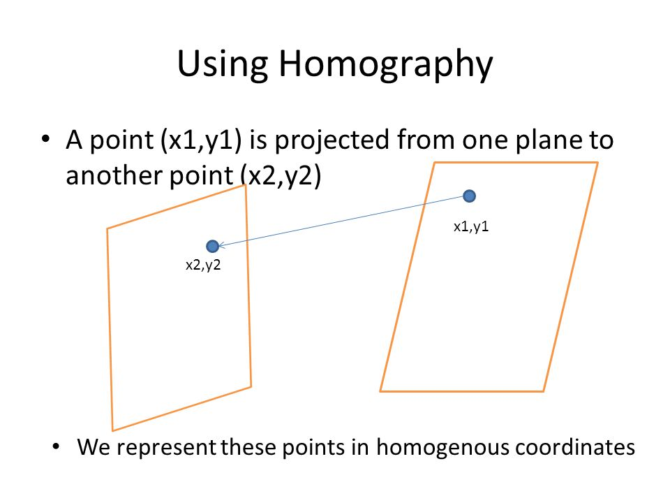 Using Homography A point (x1,y1) is projected from one plane to another point (x2,y2) x1,y1 x2,y2 We represent these points in homogenous coordinates