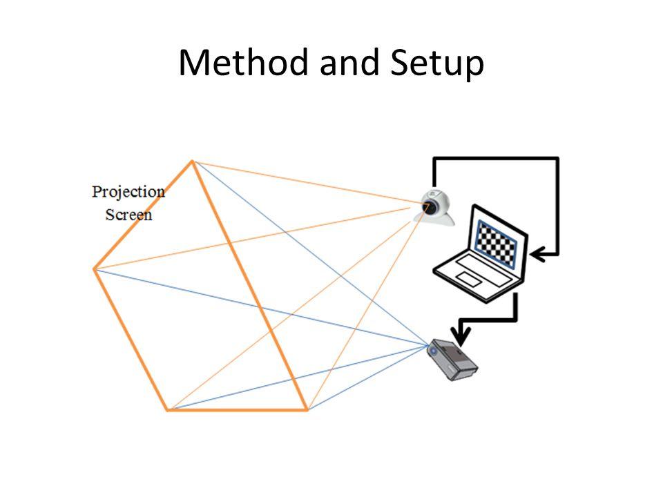 Method and Setup