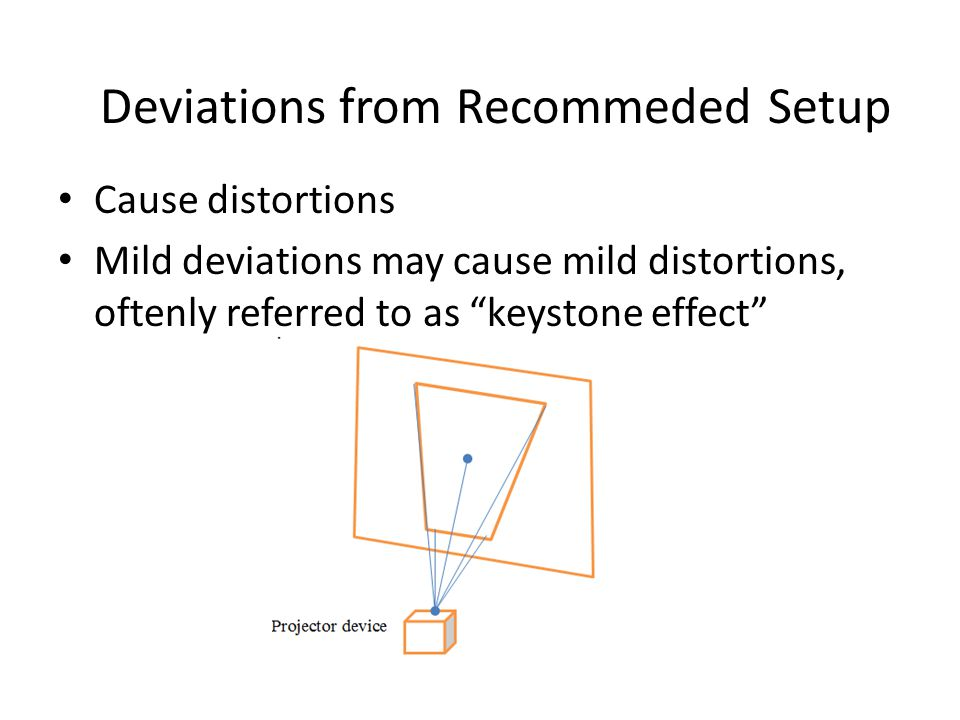 """Cause distortions Mild deviations may cause mild distortions, oftenly referred to as """"keystone effect"""" Deviations from Recommeded Setup"""