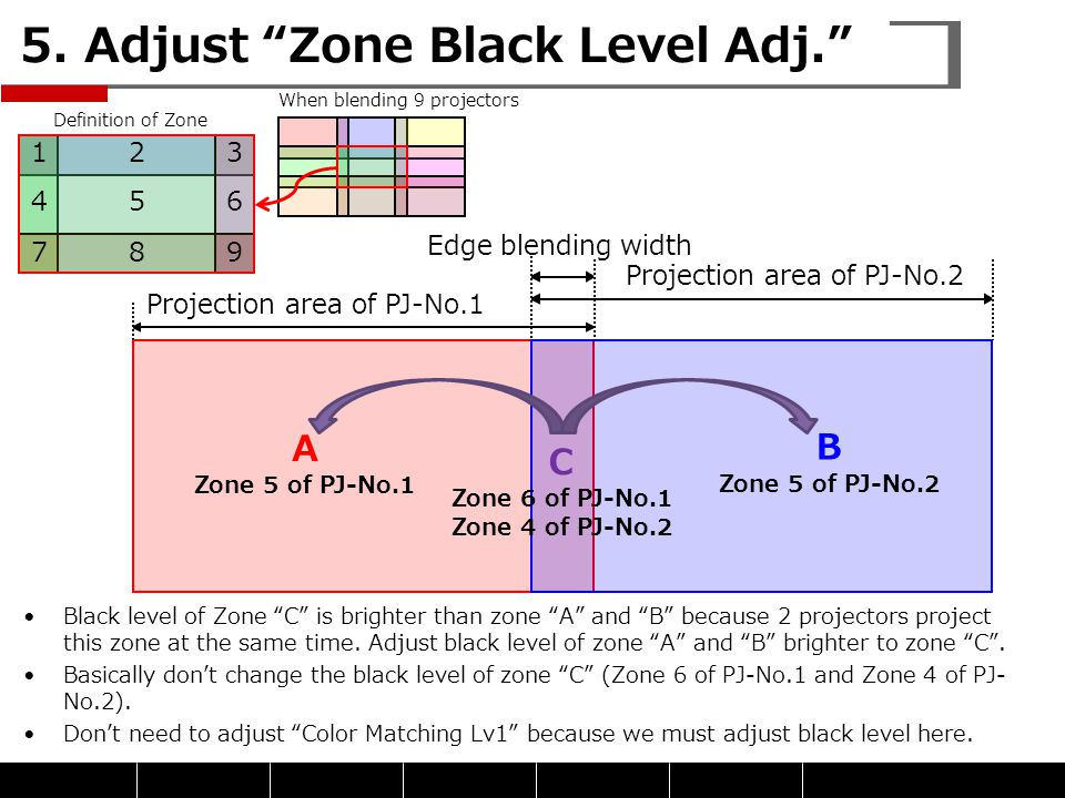 """5. Adjust """"Zone Black Level Adj."""" Black level of Zone """"C"""" is brighter than zone """"A"""" and """"B"""" because 2 projectors project this zone at the same time. A"""