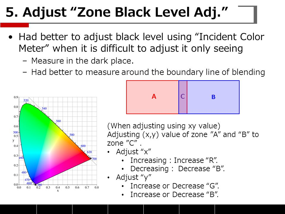 """Had better to adjust black level using """"Incident Color Meter"""" when it is difficult to adjust it only seeing –Measure in the dark place. –Had better to"""