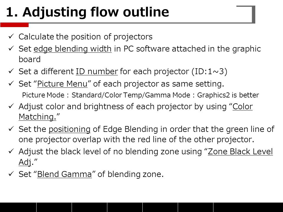 1. Adjusting flow outline Calculate the position of projectors Set edge blending width in PC software attached in the graphic board Set a different ID