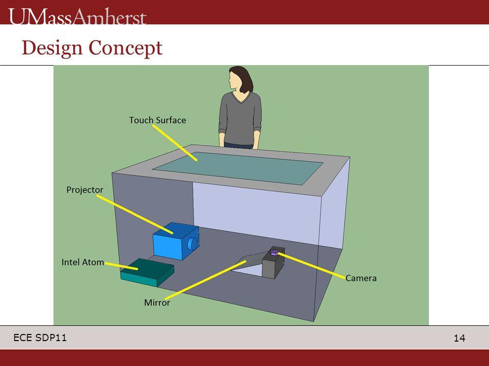 14 ECE SDP11 Design Concept
