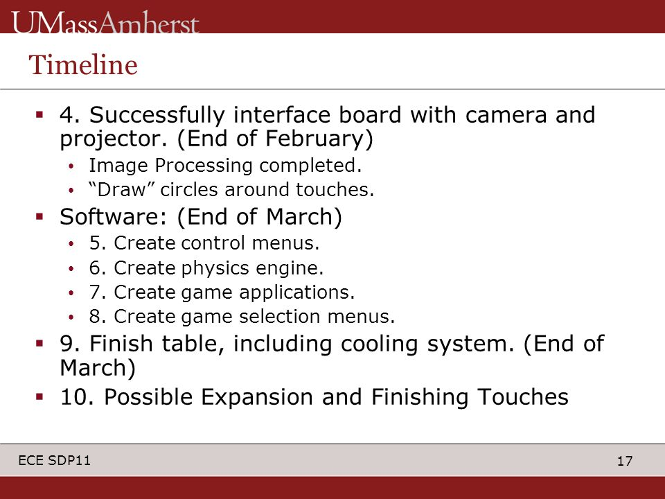 17 ECE SDP11 Timeline  4. Successfully interface board with camera and projector.