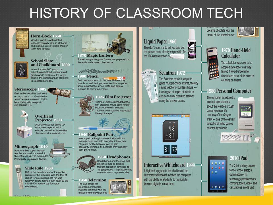 HISTORY OF CLASSROOM TECH