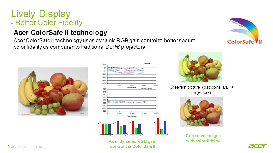 ACER CONFIDENTIAL Lively Display - Better Color Fidelity 9 Acer ColorSafe II technology uses dynamic RGB gain control to better secure color fidelity as compared to traditional DLP® projectors.