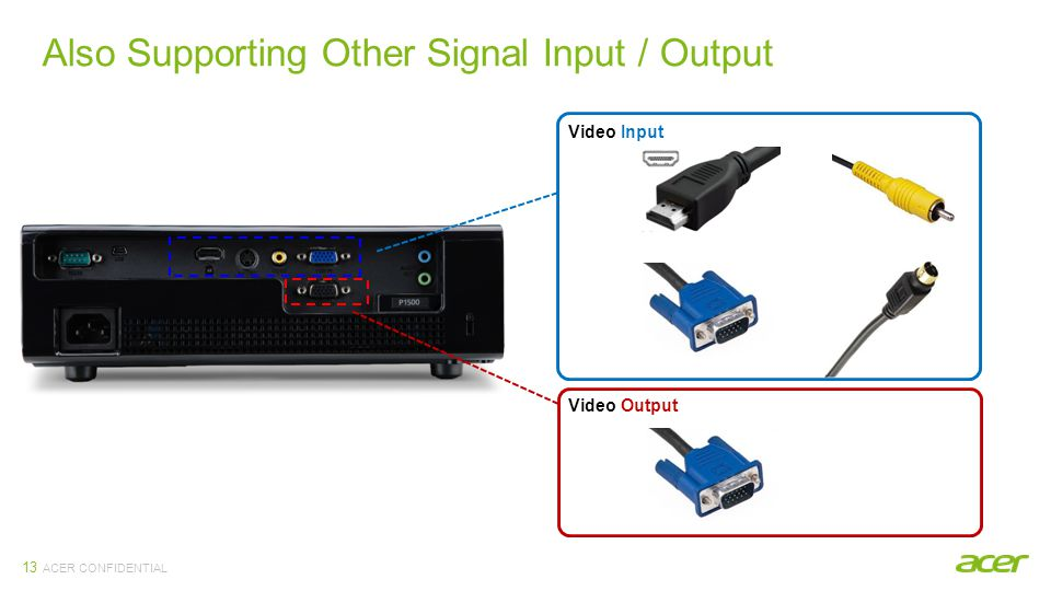 ACER CONFIDENTIAL Also Supporting Other Signal Input / Output 13 Video Output Video Input
