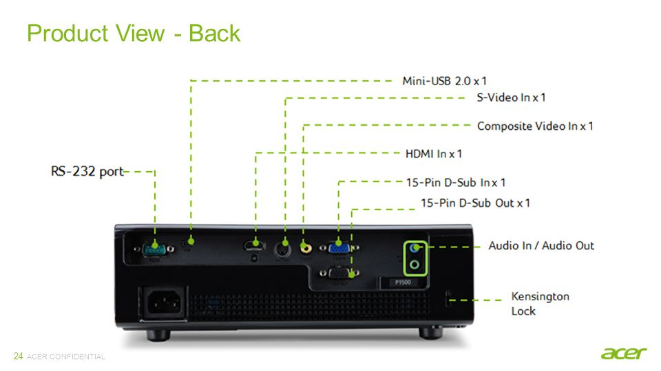 ACER CONFIDENTIAL Product View - Back 24