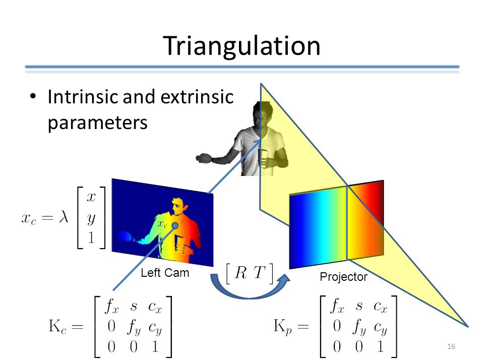 Triangulation Left Cam Projector 16 Intrinsic and extrinsic parameters