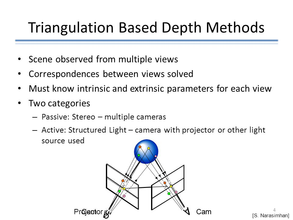 Triangulation Based Depth Methods Scene observed from multiple views Correspondences between views solved Must know intrinsic and extrinsic parameters