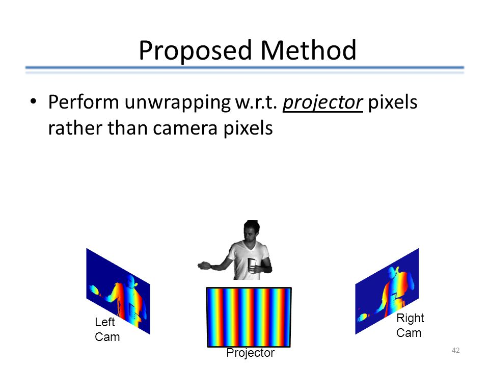 Proposed Method Perform unwrapping w.r.t. projector pixels rather than camera pixels Left Cam Right Cam Projector 42