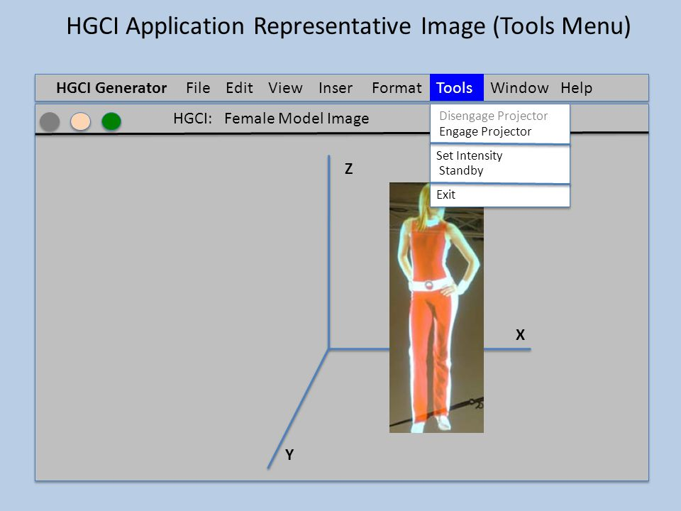 HGCI Application Representative Image (Tools Menu) HGCI GeneratorFile Edit ViewInser t FormatTools Window Help Z X Y HGCI: Female Model Image Disengage Projector Engage Projector Standby Set Intensity Exit