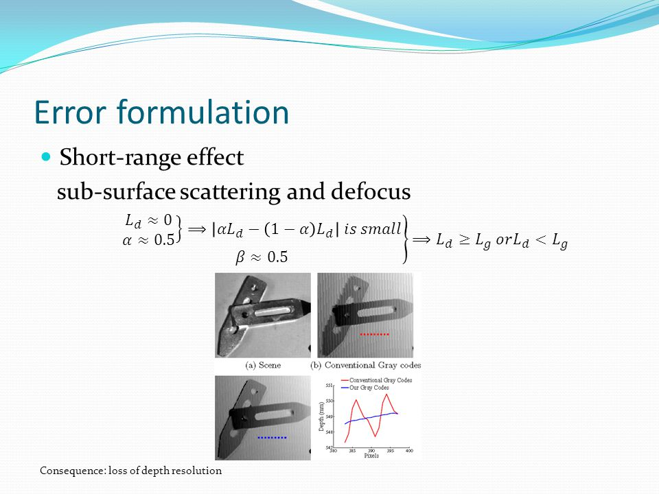 Error formulation Short-range effect sub-surface scattering and defocus Consequence: loss of depth resolution