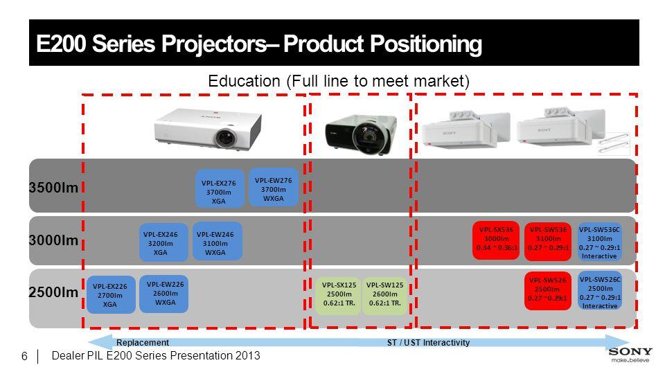 Dealer PIL E200 Series Presentation 2013 E200 Series Projectors– Product Positioning 2500lm 3500lm 3000lm VPL-SX125 2500lm 0.62:1 TR.