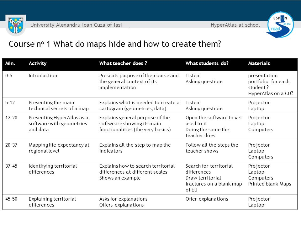 Course n o 1 What do maps hide and how to create them.