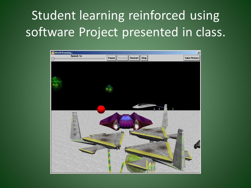 Student learning reinforced using software Project presented in class.