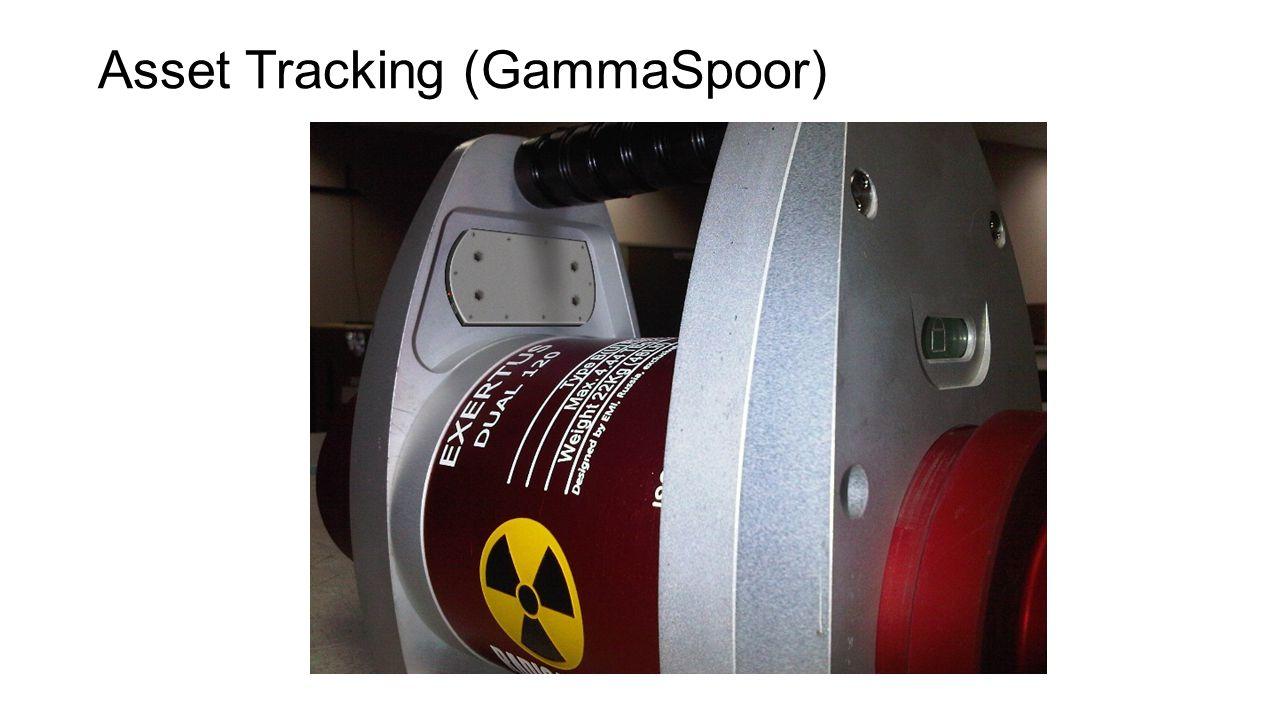 Asset Tracking (GammaSpoor)