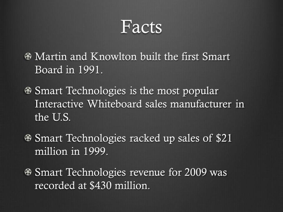 Additional Interactive Whiteboard Resources Smart Board Smart Board StarBoard e-Beam PolyVision Promethean TeamBoard