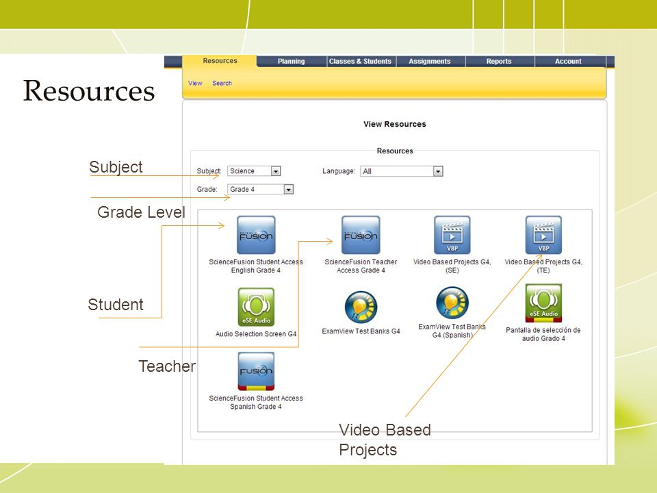 Resources Subject Grade Level Teacher Student Video Based Projects