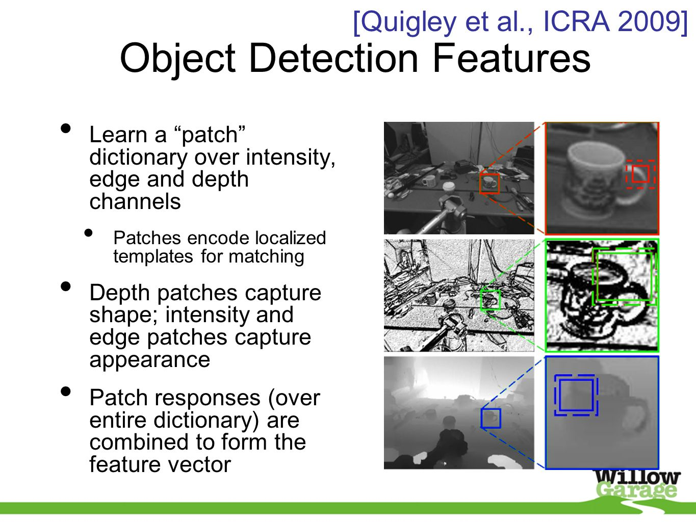Object Detection Features Learn a patch dictionary over intensity, edge and depth channels Patches encode localized templates for matching Depth patches capture shape; intensity and edge patches capture appearance Patch responses (over entire dictionary) are combined to form the feature vector [Quigley et al., ICRA 2009]