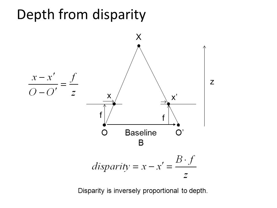 Depth from disparity f x' Baseline B z OO' X f Disparity is inversely proportional to depth. x