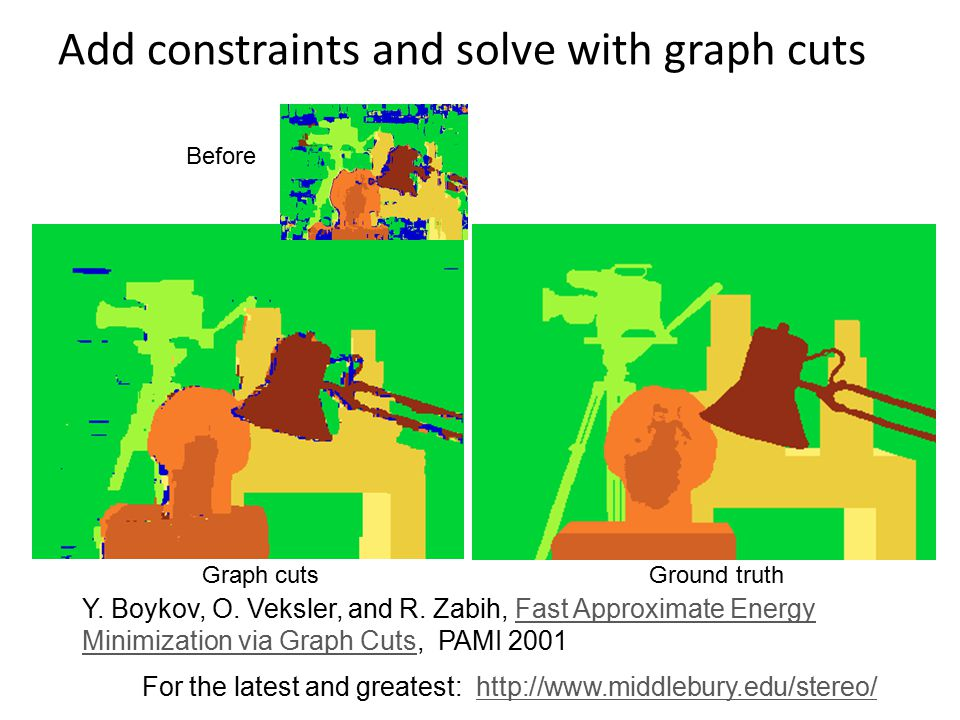 Add constraints and solve with graph cuts Graph cuts Ground truth For the latest and greatest: http://www.middlebury.edu/stereo/http://www.middlebury.edu/stereo/ Y.
