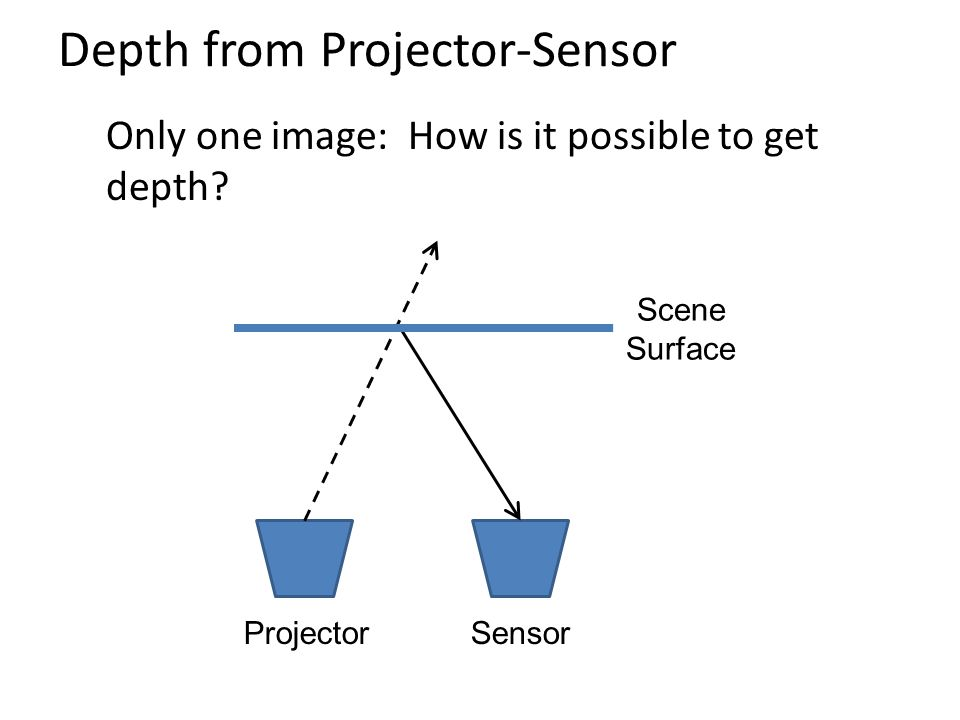 Depth from Projector-Sensor Only one image: How is it possible to get depth.