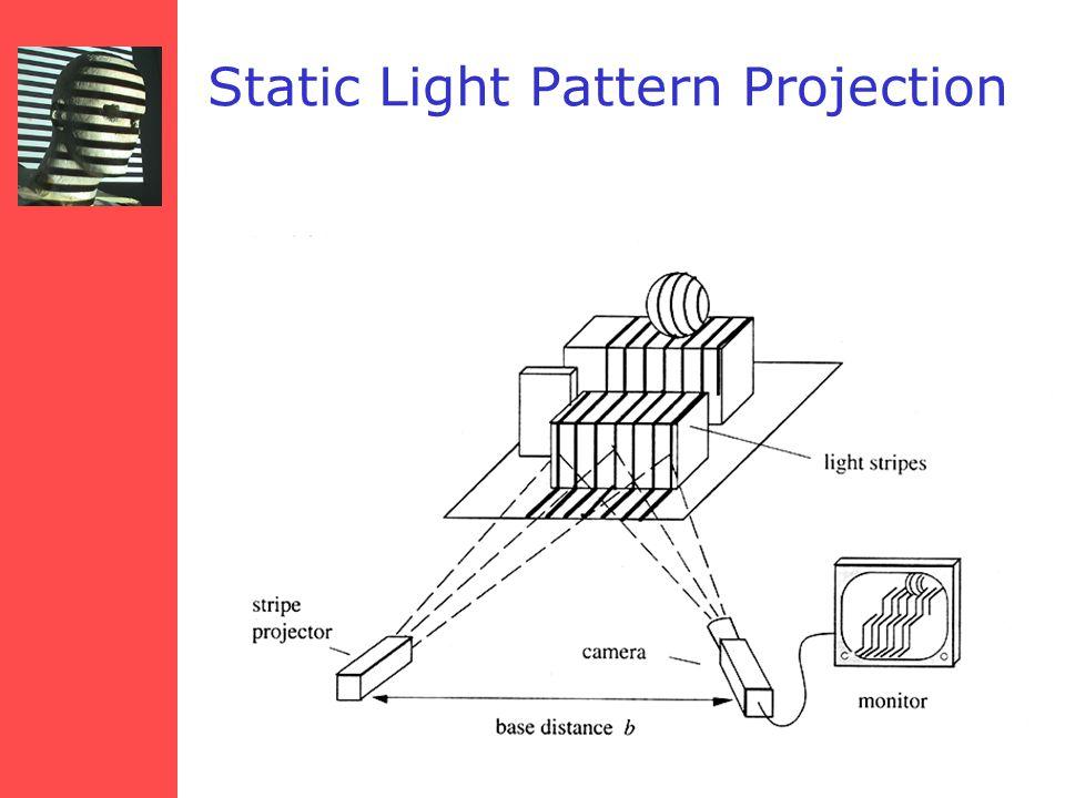 Static Light Pattern Projection