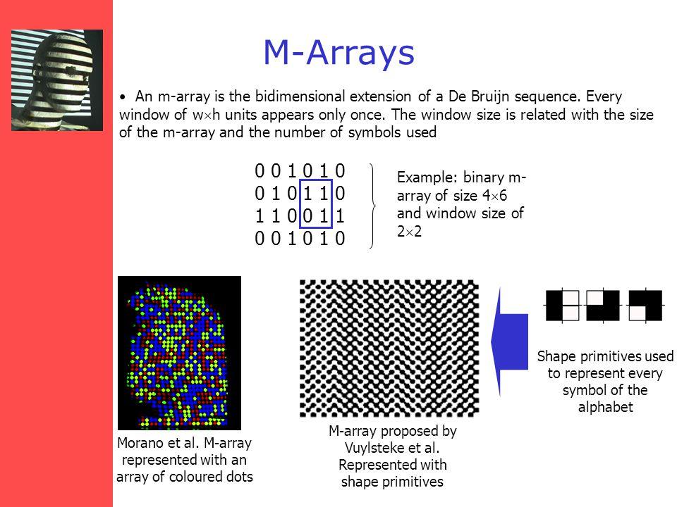 M-Arrays An m-array is the bidimensional extension of a De Bruijn sequence.