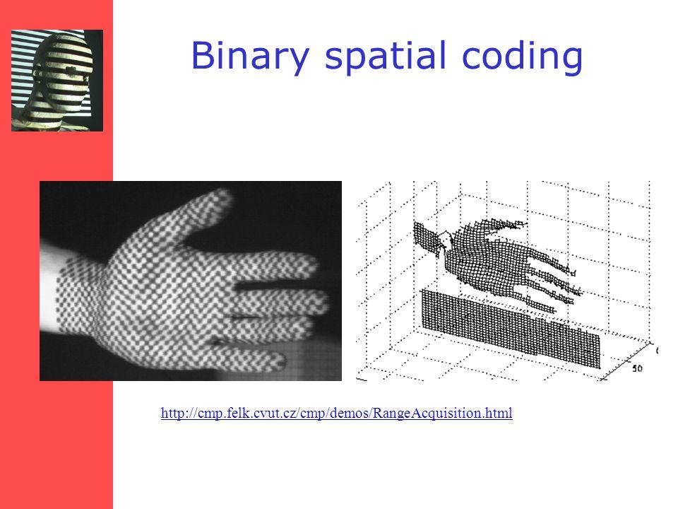 Binary spatial coding http://cmp.felk.cvut.cz/cmp/demos/RangeAcquisition.html