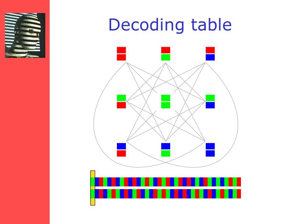 Decoding table