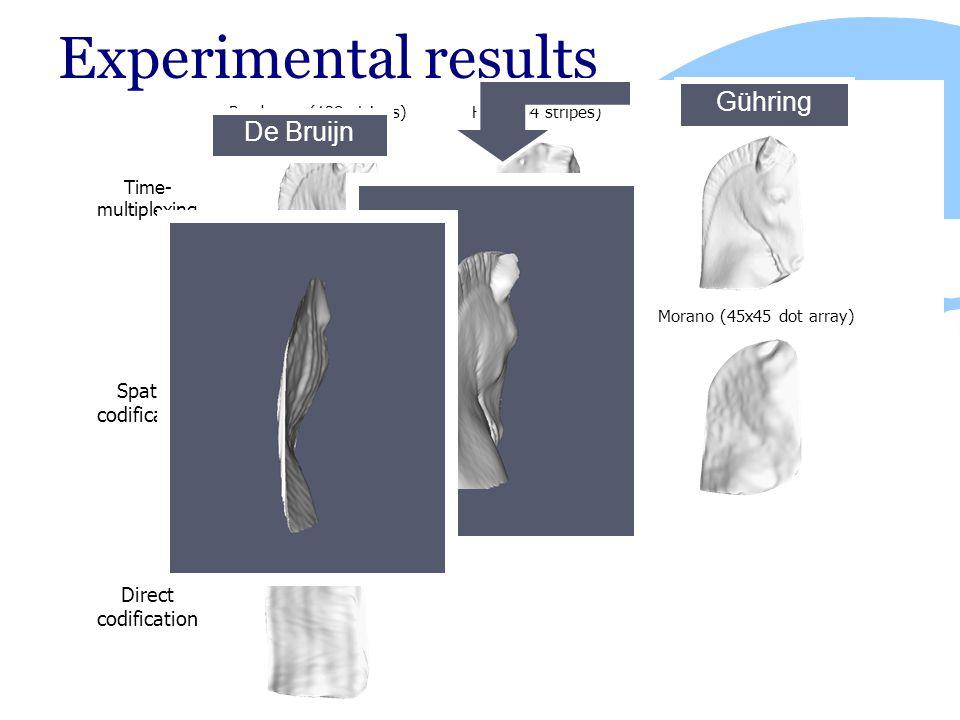 Experimental results Time- multiplexing Posdamer (128 stripes)Horn (64 stripes)Gühring (113 slits) Spatial codification De Bruijn (64 slits)Salvi (29x29 slits)Morano (45x45 dot array) Direct codification Sato (64 slits) Gühring De Bruijn