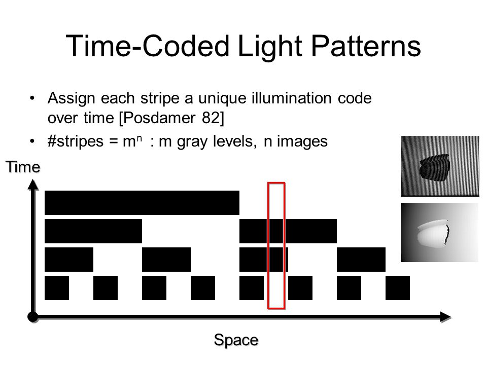 Time-Coded Light Patterns Assign each stripe a unique illumination code over time [Posdamer 82] #stripes = m n : m gray levels, n images Space Time