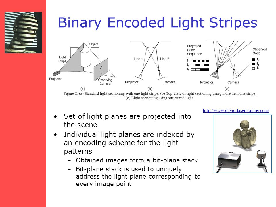 Binary Encoded Light Stripes Set of light planes are projected into the scene Individual light planes are indexed by an encoding scheme for the light patterns –Obtained images form a bit-plane stack –Bit-plane stack is used to uniquely address the light plane corresponding to every image point http://www.david-laserscanner.com/