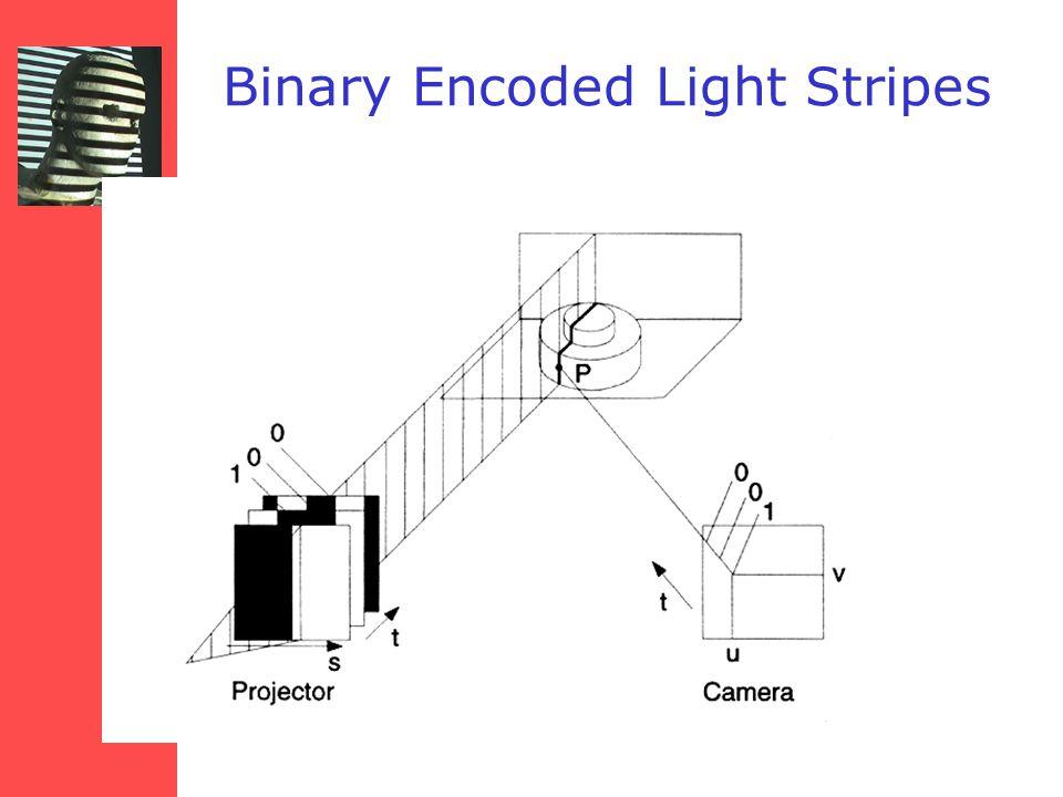 Binary Encoded Light Stripes