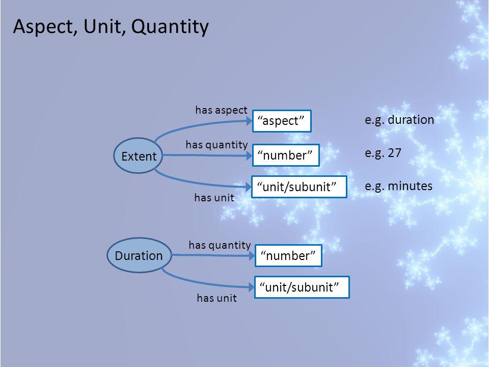 number unit/subunit Extent has unit has quantity number unit/subunit Duration has unit has quantity aspect has aspect Aspect, Unit, Quantity e.g.