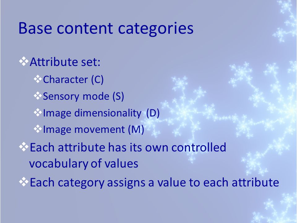 Base content category examples  still image  Character = image ; Sense = sight ; Dimension = two-dimensional ; Movement = still  spoken word  C = language ; S = hearing ; D = not applicable ; M = not applicable  computer dataset  C = other ; S = none ; D = not applicable ; M = not applicable