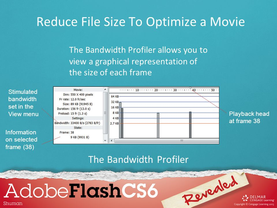 The Bandwidth Profiler The Bandwidth Profiler allows you to view a graphical representation of the size of each frame Playback head at frame 38 Stimul