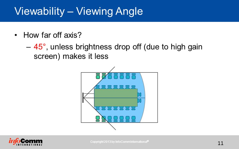 Copyright 2013 by InfoComm International ® 11 Viewability – Viewing Angle How far off axis.