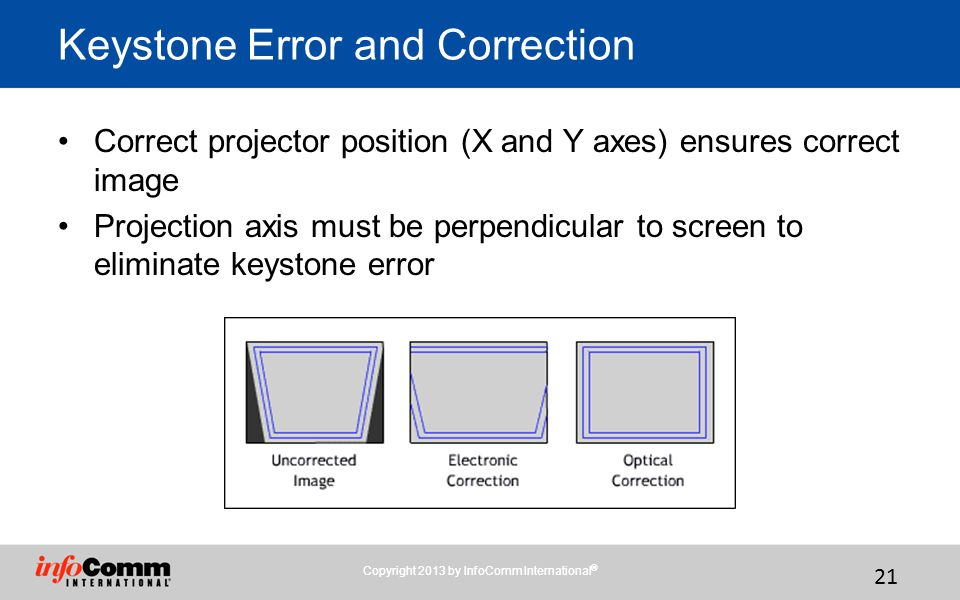 Copyright 2013 by InfoComm International ® 21 Keystone Error and Correction Correct projector position (X and Y axes) ensures correct image Projection axis must be perpendicular to screen to eliminate keystone error Copyright 2013 by InfoComm International ®