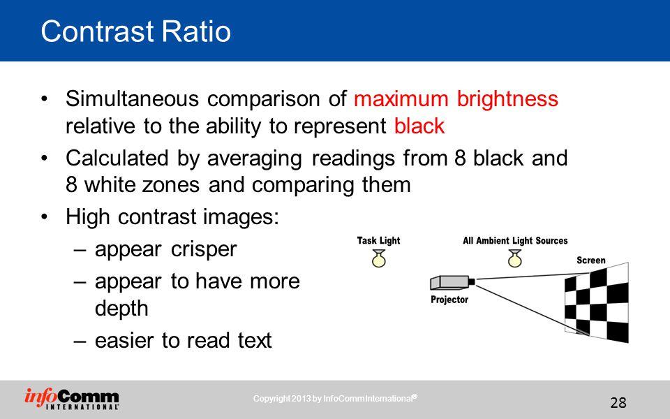 28 Contrast Ratio Simultaneous comparison of maximum brightness relative to the ability to represent black Calculated by averaging readings from 8 black and 8 white zones and comparing them High contrast images: –appear crisper –appear to have more depth –easier to read text Copyright 2013 by InfoComm International ®