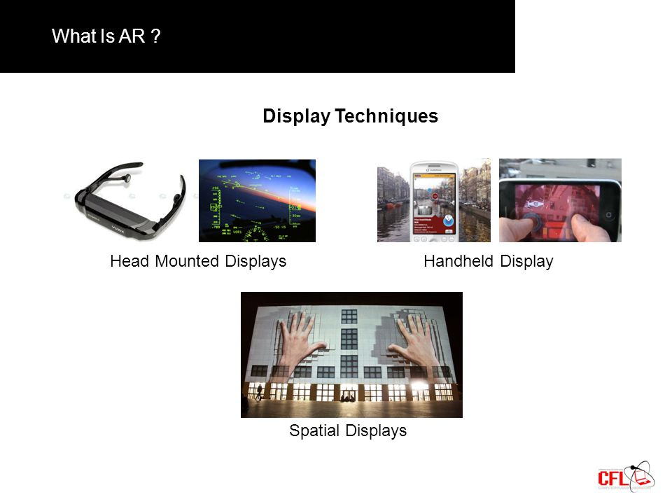 What Is AR Display Techniques Head Mounted Displays Spatial Displays Handheld Display