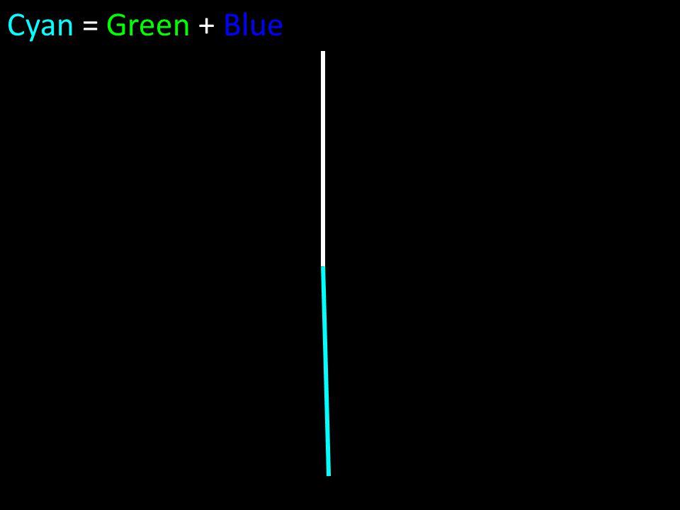 Cyan = Green + Blue