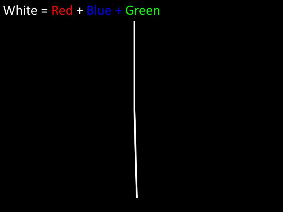 White = Red + Blue + Green