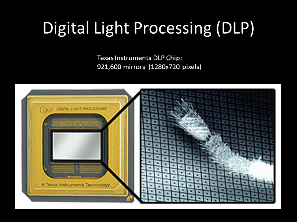 Texas Instruments DLP Chip: 921,600 mirrors (1280x720 pixels)